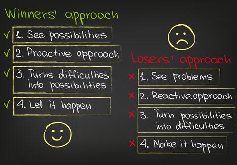 Winners Approach vs Losers Approach